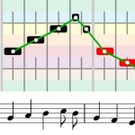 Lesson Four: Musical Range