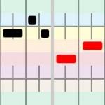 Lesson Ten: Melodic Development Techniques