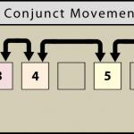 Lesson Six: Basic Melody Tone Movement