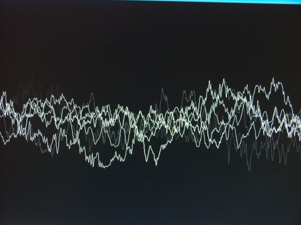 Audio Wave Forms