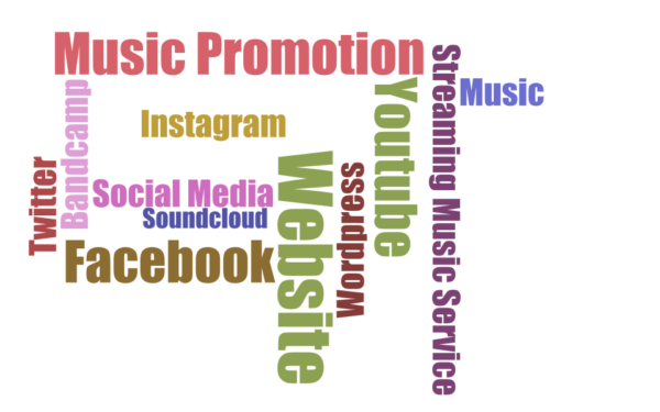 Promote Your Music Word Cloud